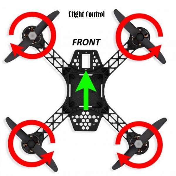Cara Membuat Pengendalian Drone Menggunakan Arduino Flight Control