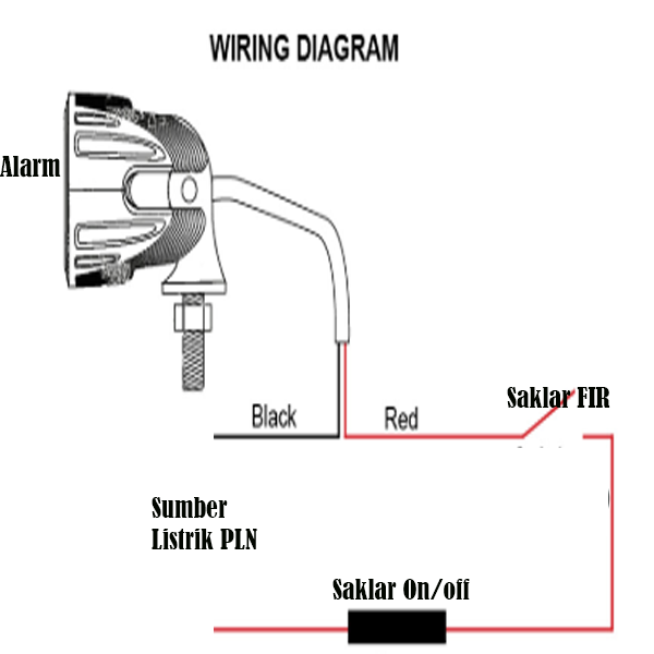 SkemaAlarm Saklar Sensor Gerak Anti Maling